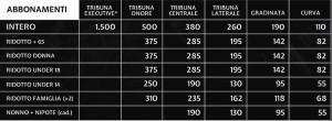 Robur campagna abb 2015-16 tariffario